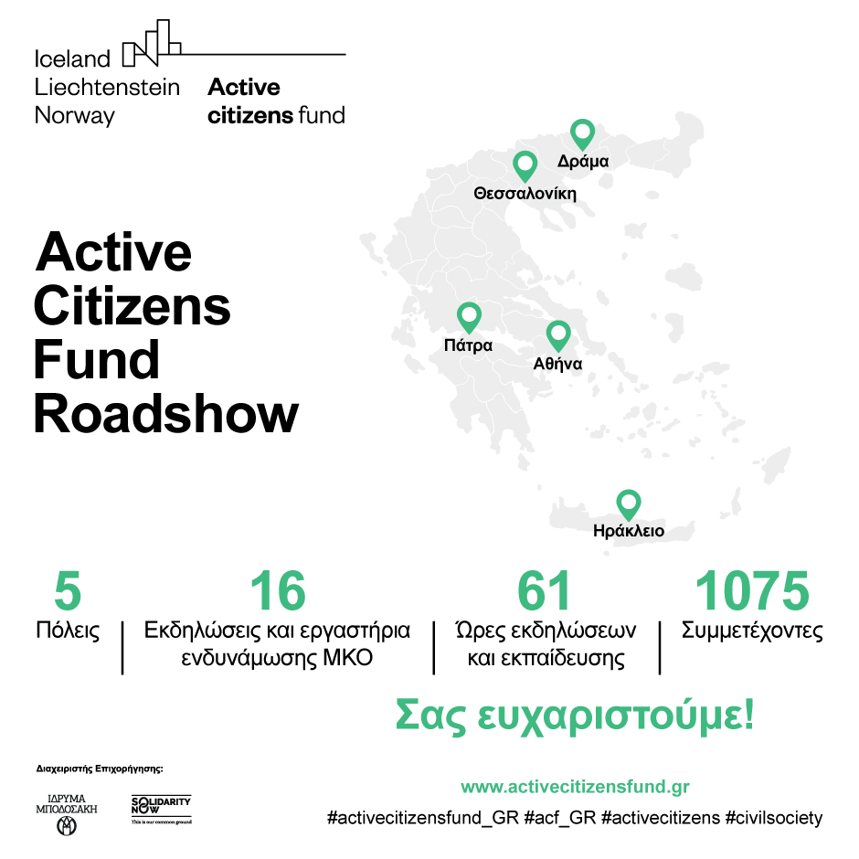 Active Citizens Fund Roadshow