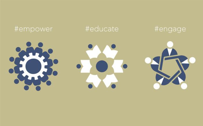 Προκήρυξη μετα-διδακτορικών ερευνητικών υποτροφιών ακ. έτους 2019-2020