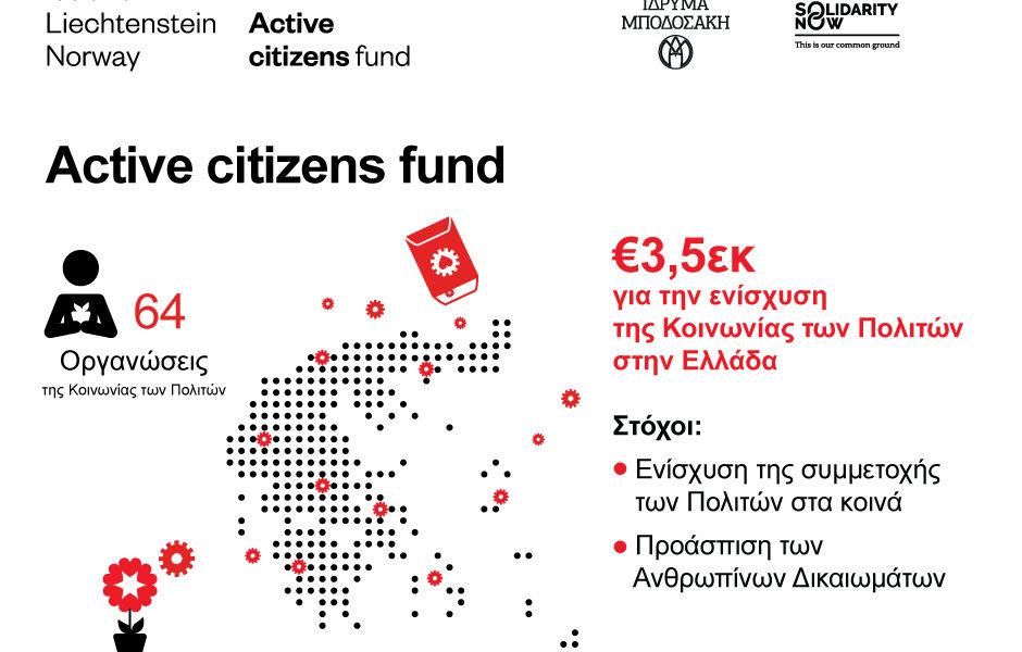 €3,5εκ στην Κοινωνία των Πολιτών από το πρόγραμμα Active citizens fund των EEA Grants, με Διαχειριστή Επιχορήγησης το Ίδρυμα Μποδοσάκη και το SolidarityNow